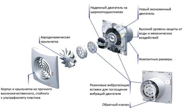 ventilyaciya2