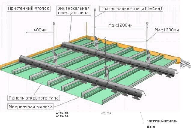 Монтаж пластикового навесного потолка